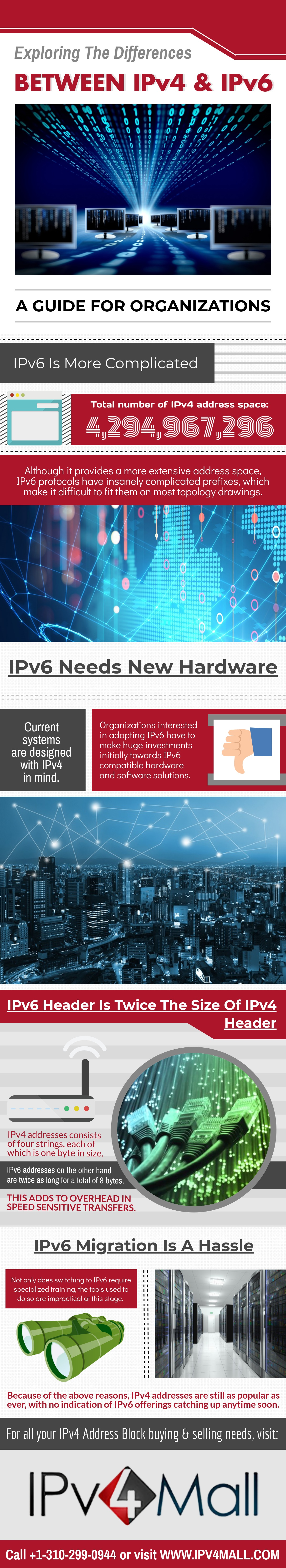 Major Differences Between IPv4 and IPv6